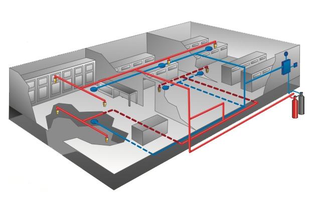 FIRE SUPPRESSION 2 - FIRE SUPPRESSION SYSTEMS